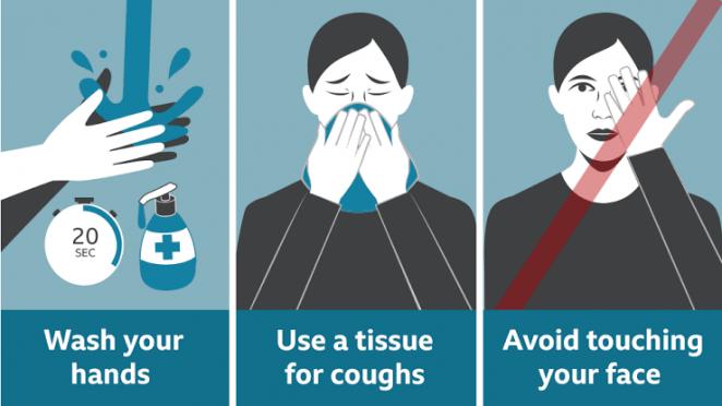 Precautions to protect from coronavirus.